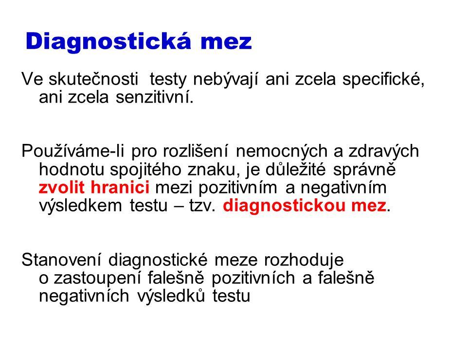 Diagnostická mez Ve skutečnosti testy nebývají ani zcela specifické, ani zcela senzitivní.