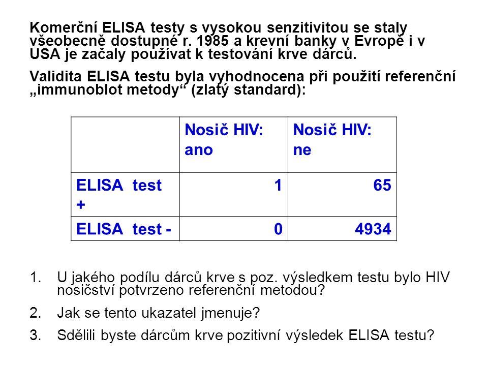 Komerční ELISA testy s vysokou senzitivitou se staly všeobecně dostupné r.