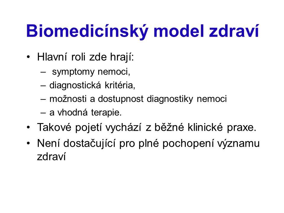 Biomedicínský model zdraví Hlavní roli zde hrají: – symptomy nemoci, –diagnostická kritéria, –možnosti a dostupnost diagnostiky nemoci –a vhodná terapie.
