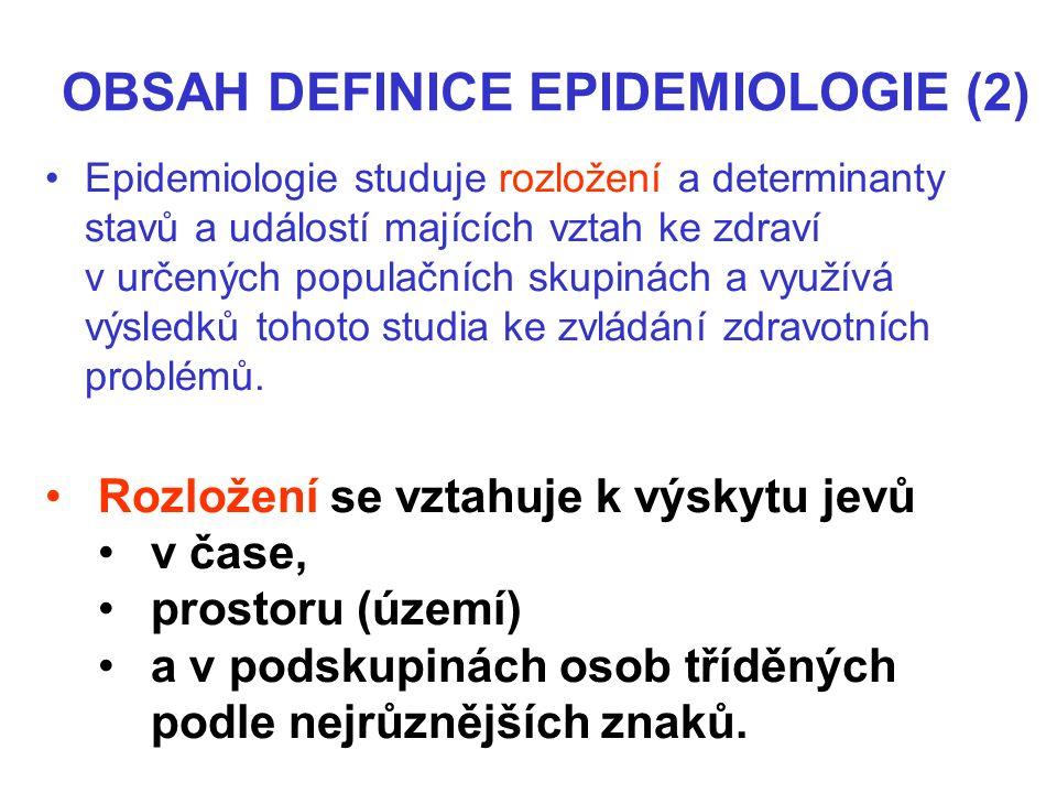 OBSAH DEFINICE EPIDEMIOLOGIE (2) Epidemiologie studuje rozložení a determinanty stavů a událostí majících vztah ke zdraví v určených populačních skupinách a využívá výsledků tohoto studia ke zvládání zdravotních problémů.