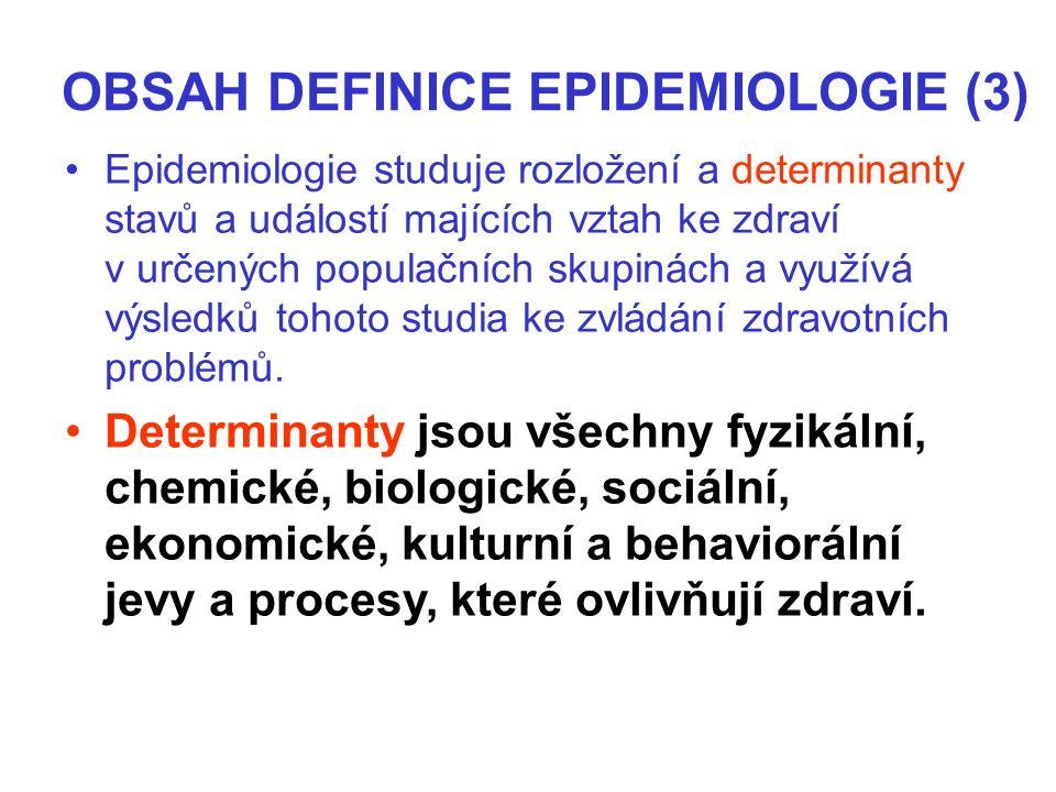 OBSAH DEFINICE EPIDEMIOLOGIE (3) Epidemiologie studuje rozložení a determinanty stavů a událostí majících vztah ke zdraví v určených populačních skupinách a využívá výsledků tohoto studia ke zvládání zdravotních problémů.