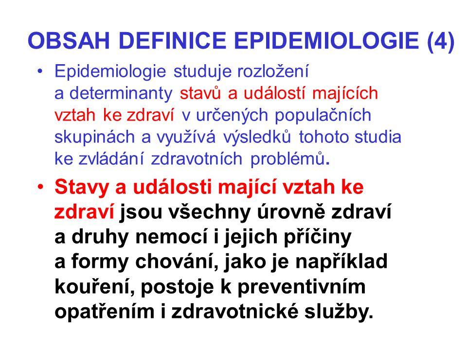 OBSAH DEFINICE EPIDEMIOLOGIE (4) Epidemiologie studuje rozložení a determinanty stavů a událostí majících vztah ke zdraví v určených populačních skupinách a využívá výsledků tohoto studia ke zvládání zdravotních problémů.