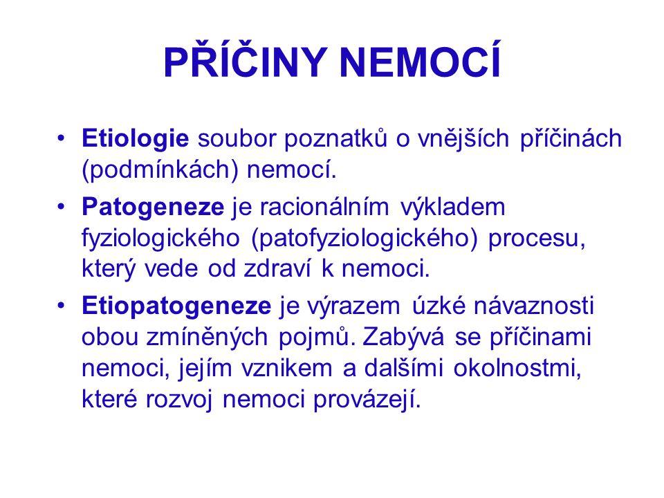 PŘÍČINY NEMOCÍ Etiologie soubor poznatků o vnějších příčinách (podmínkách) nemocí.