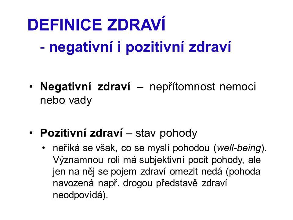 INCIDENCE Absolutní incidence Relativní incidence