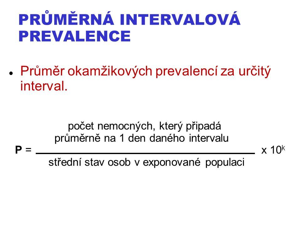 PRŮMĚRNÁ INTERVALOVÁ PREVALENCE Průměr okamžikových prevalencí za určitý interval.