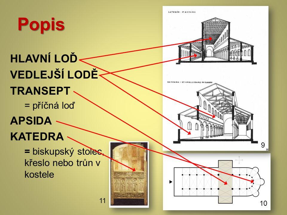11 10 9 Popis HLAVNÍ LOĎ VEDLEJŠÍ LODĚ TRANSEPT = příčná loď APSIDA KATEDRA = biskupský stolec, křeslo nebo trůn v kostele