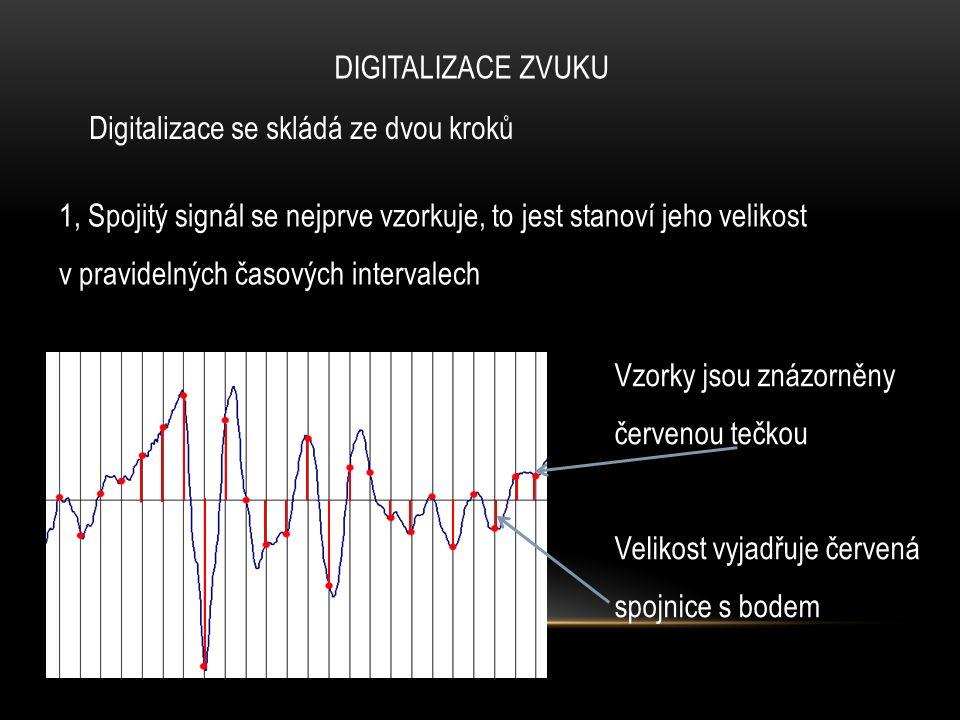 DIGITALIZACE ZVUKU Digitalizace se skládá ze dvou kroků 1, Spojitý signál se nejprve vzorkuje, to jest stanoví jeho velikost v pravidelných časových i
