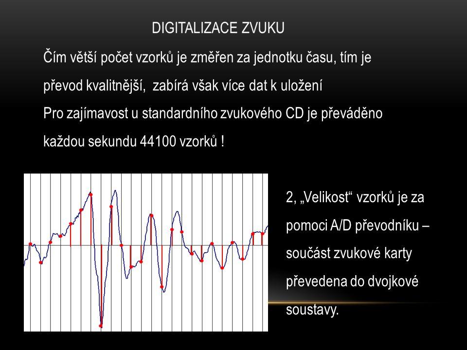 Čím větší počet vzorků je změřen za jednotku času, tím je převod kvalitnější, zabírá však více dat k uložení Pro zajímavost u standardního zvukového C