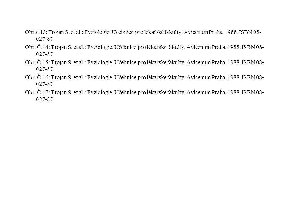 Obr.č.13: Trojan S. et al.: Fyziologie. Učebnice pro lékařské fakulty. Avicenum Praha. 1988. ISBN 08- 027-87 Obr. Č.14: Trojan S. et al.: Fyziologie.