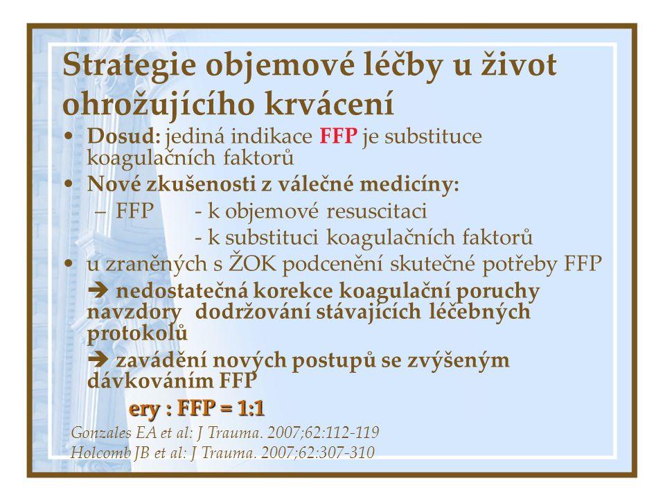 Strategie objemové léčby u život ohrožujícího krvácení Dosud: jediná indikace FFP je substituce koagulačních faktorů Nové zkušenosti z válečné medicíny: –FFP- k objemové resuscitaci - k substituci koagulačních faktorů u zraněných s ŽOK podcenění skutečné potřeby FFP  nedostatečná korekce koagulační poruchy navzdory dodržování stávajících léčebných protokolů  zavádění nových postupů se zvýšeným dávkováním FFP ery : FFP = 1:1 Gonzales EA et al: J Trauma.
