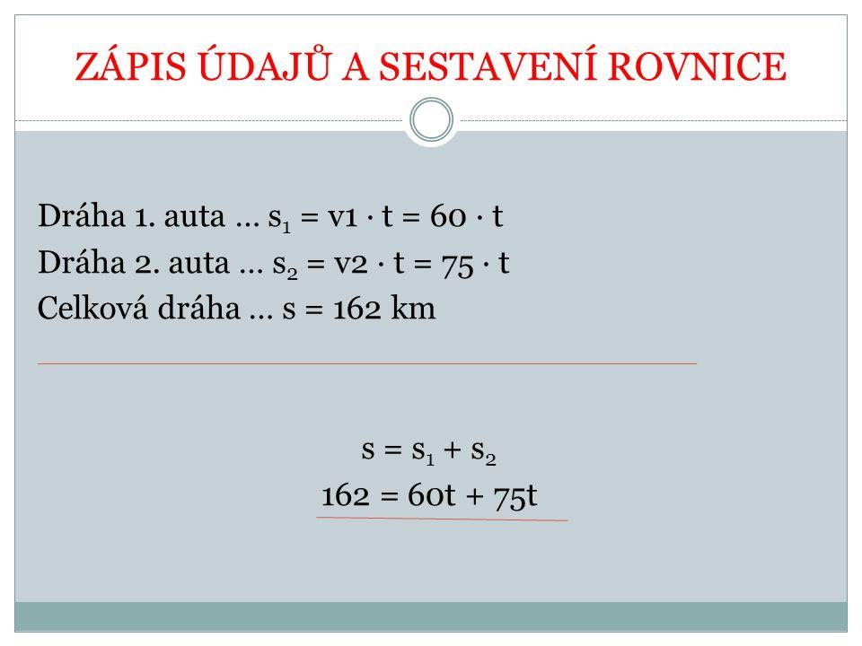 ZÁPIS ÚDAJŮ A SESTAVENÍ ROVNICE Dráha 1.auta … s 1 = v1 ∙ t = 60 ∙ t Dráha 2.