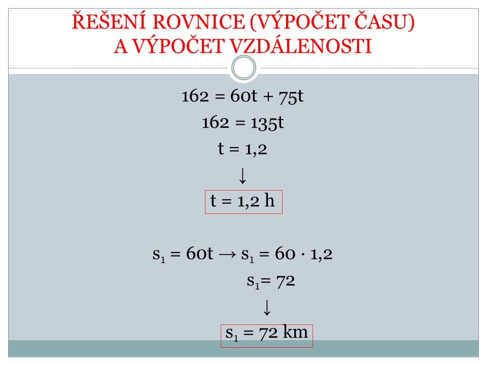 ŘEŠENÍ ROVNICE (VÝPOČET ČASU) A VÝPOČET VZDÁLENOSTI 162 = 60t + 75t 162 = 135t t = 1,2 ↓ t = 1,2 h s 1 = 60t → s 1 = 60 ∙ 1,2 s 1 = 72 ↓ s 1 = 72 km