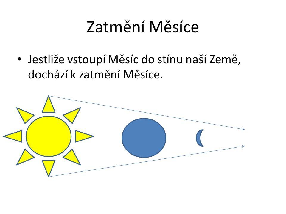Zatmění Měsíce Jestliže vstoupí Měsíc do stínu naší Země, dochází k zatmění Měsíce.