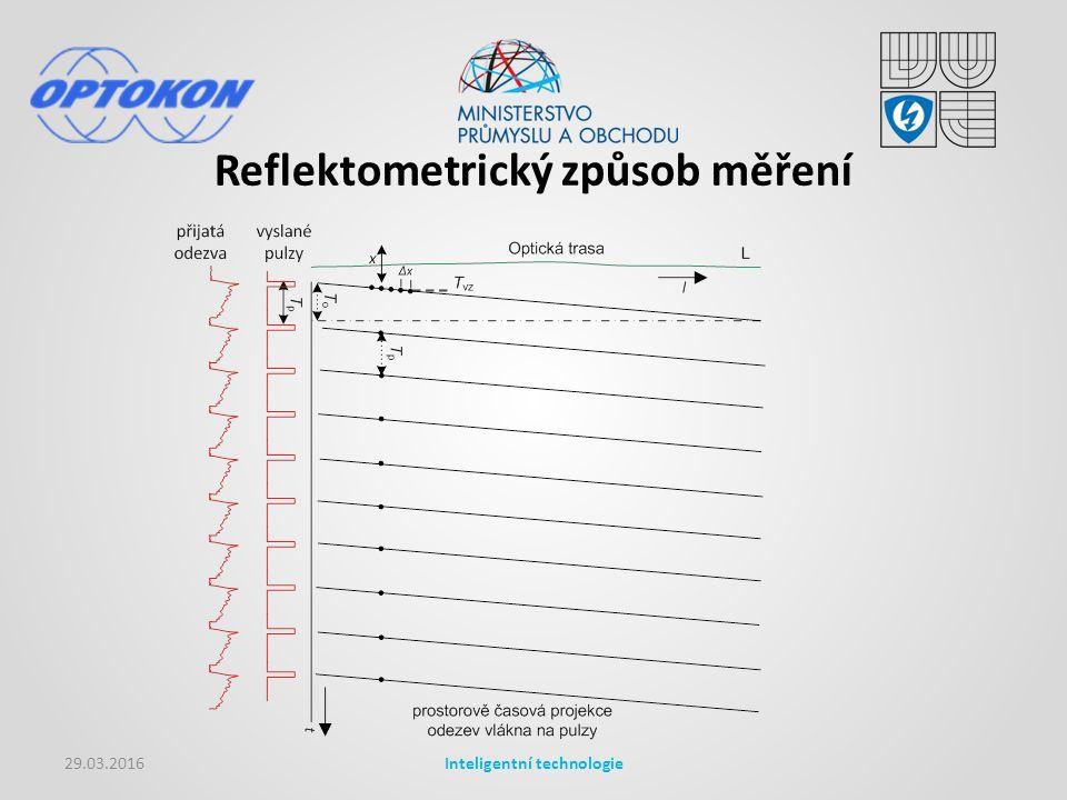 Reflektometrický způsob měření 29.03.2016Inteligentní technologie