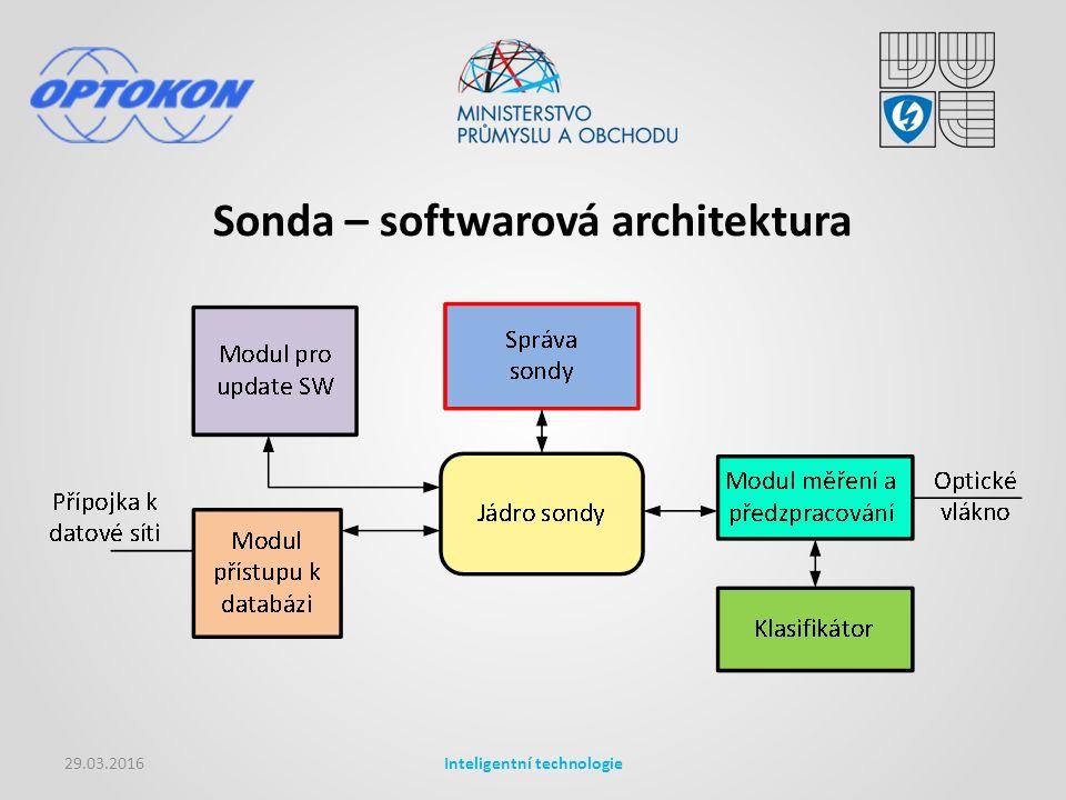 Sonda – softwarová architektura 29.03.2016Inteligentní technologie