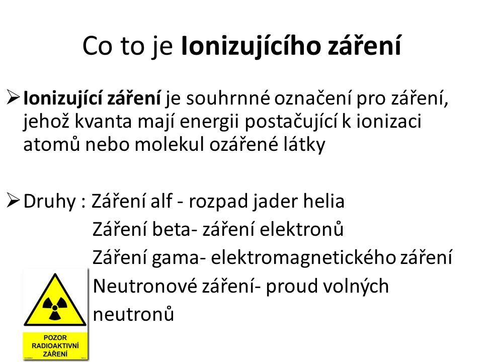 Co to je Ionizujícího záření  Ionizující záření je souhrnné označení pro záření, jehož kvanta mají energii postačující k ionizaci atomů nebo molekul ozářené látky  Druhy : Záření alf - rozpad jader helia Záření beta- záření elektronů Záření gama- elektromagnetického záření Neutronové záření- proud volných neutronů