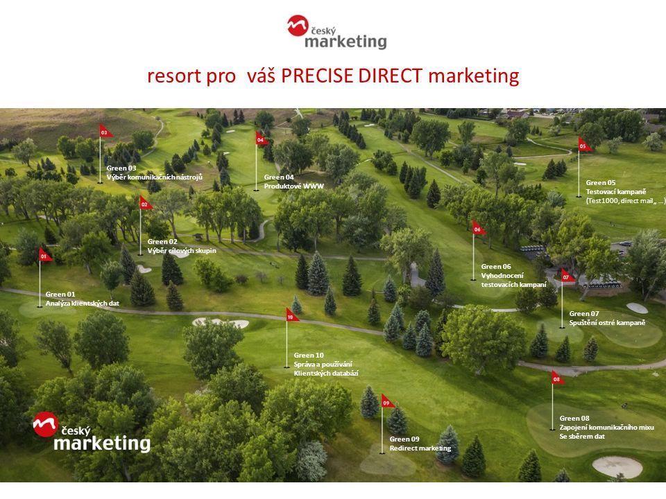 resort pro váš PRECISE DIRECT marketing Green 01 Analýza klientských dat Green 02 Výběr cílových skupin Green 03 Výběr komunikačních nástrojů Green 04 Produktové WWW Green 05 Testovací kampaně (Test1000, direct mail,, …) Green 06 Vyhodnocení testovacích kampaní Green 07 Spuštění ostré kampaně Green 08 Zapojení komunikačního mixu Se sběrem dat Green 09 Redirect marketing Green 10 Správa a používání Klientských databází