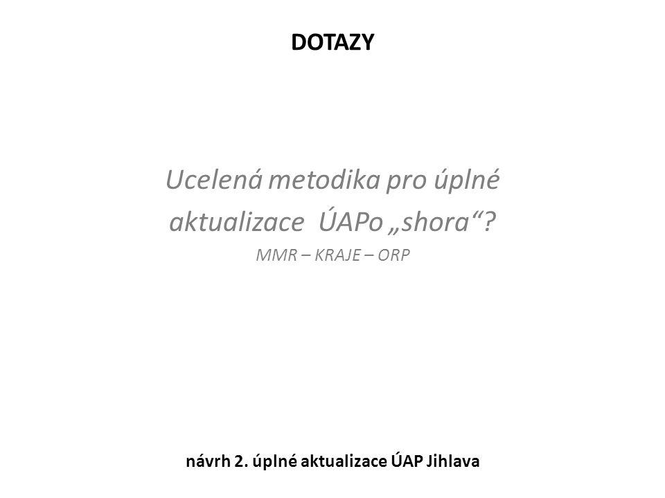 """DOTAZY Ucelená metodika pro úplné aktualizace ÚAPo """"shora""""? MMR – KRAJE – ORP návrh 2. úplné aktualizace ÚAP Jihlava"""