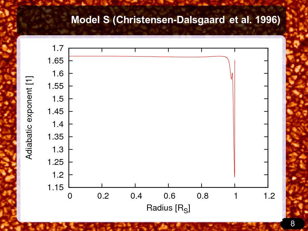 9 Slunce na H-R diagramu v budoucnosti Sackmann, I.