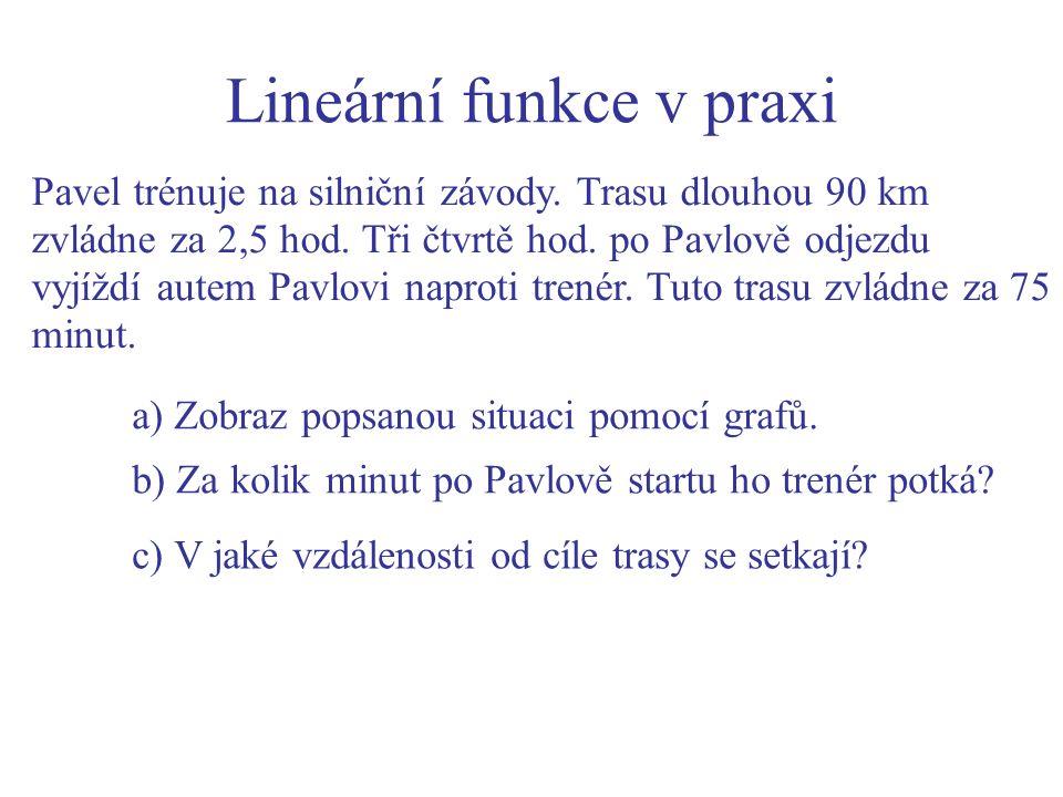 2) do jedné soustavy souřadnic sestrojíme grafy obou lin.