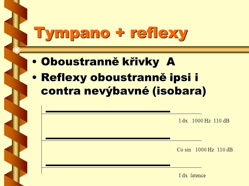 Tympano + reflexy Oboustranně křivky AOboustranně křivky A Reflexy oboustranně ipsi i contra nevýbavné (isobara)Reflexy oboustranně ipsi i contra nevý