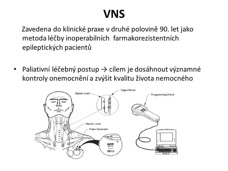 VNS Zavedena do klinické praxe v druhé polovině 90.