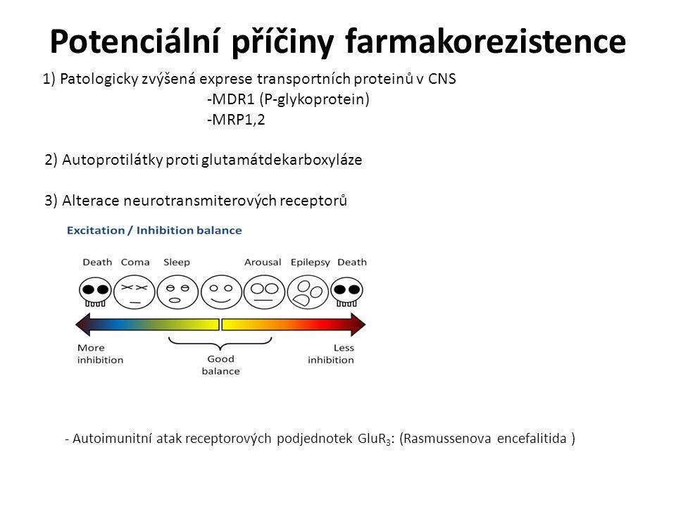 Potenciální příčiny farmakorezistence 1) Patologicky zvýšená exprese transportních proteinů v CNS -MDR1 (P-glykoprotein) -MRP1,2 2) Autoprotilátky proti glutamátdekarboxyláze 3) Alterace neurotransmiterových receptorů - Autoimunitní atak receptorových podjednotek GluR 3 : (Rasmussenova encefalitida )