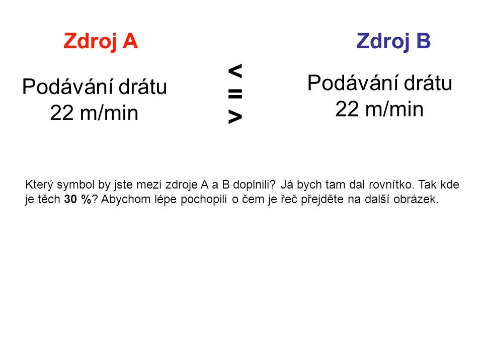 Zdroj AZdroj B Podávání drátu 22 m/min Podávání drátu 22 m/min < > = Který symbol by jste mezi zdroje A a B doplnili.