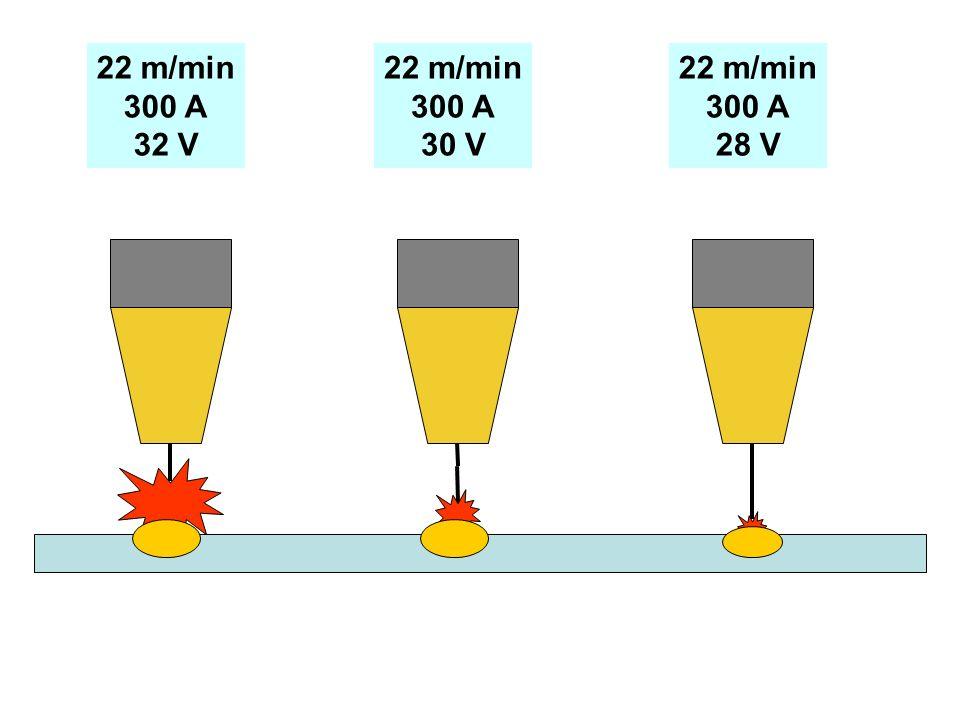 22 m/min 300 A 32 V 22 m/min 300 A 30 V 22 m/min 300 A 28 V