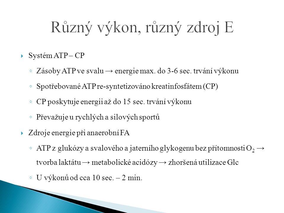  Systém ATP – CP ◦ Zásoby ATP ve svalu → energie max.