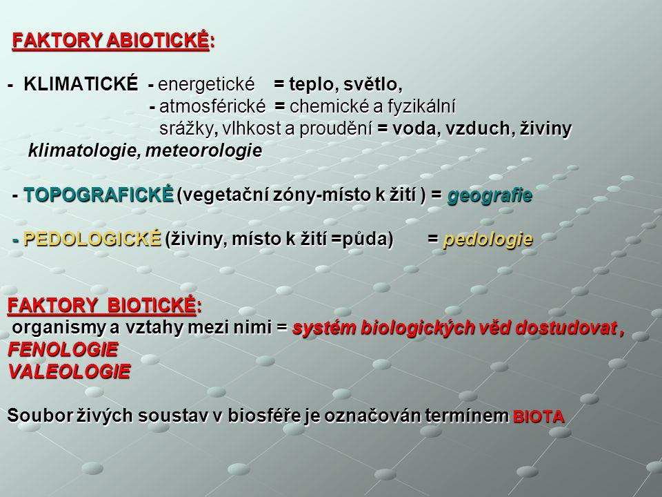 PODMÍNKY ŽIVOTA – faktory: Neživotné (neživá příroda) = ABIOTICKÉ (světlo, teplo, voda, vzduch, živiny) Životné (živá příroda) = BIOTICKÉ (organismy a vztahy mezi nimi) Společně vytvářejí MAKROKLIMA a MIKROKLIMA ( např.