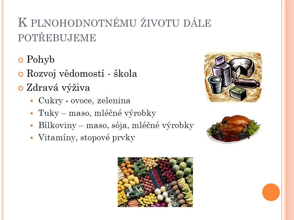 VITAMÍNY A Zelenina (mrkev, rajčata, špenát) Ovoce (ostružiny ) B Maso, droždí, slupky obilovin, ořechy C Šípky, čerstvé ovoce (citrusové plody, kiwi), zelenina (paprika, zelí, brambory) D Rybí tuk, mléko, máslo, vejce