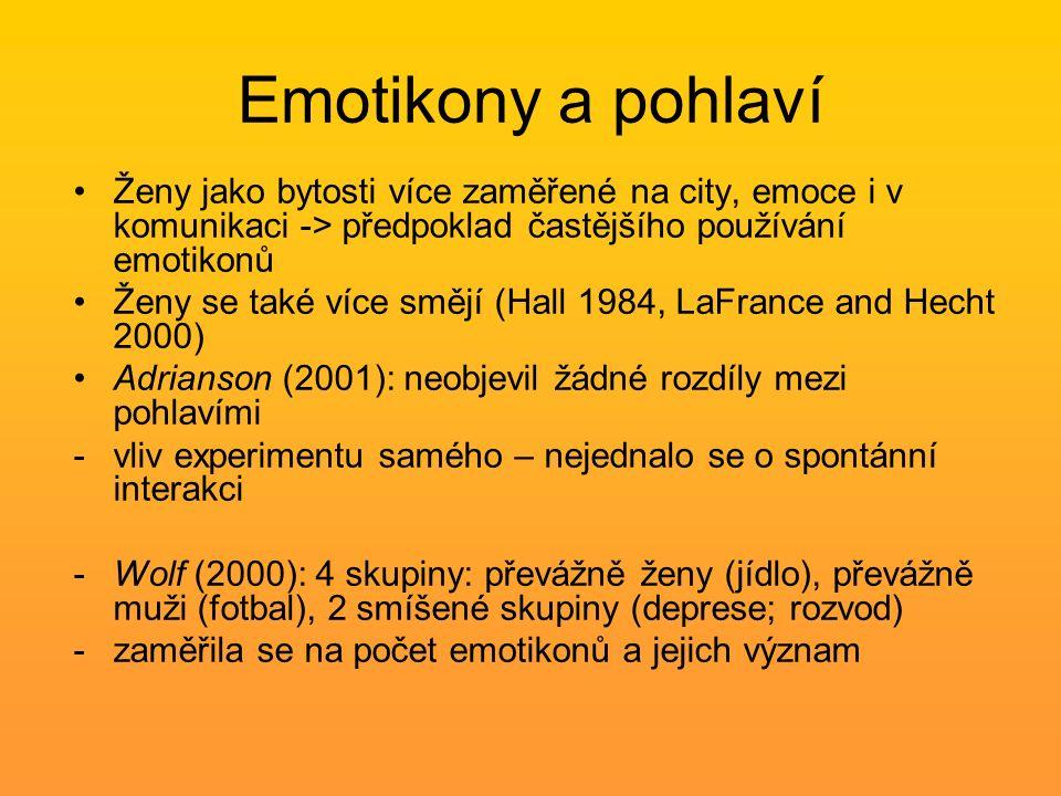 Emotikony a pohlaví Ženy jako bytosti více zaměřené na city, emoce i v komunikaci -> předpoklad častějšího používání emotikonů Ženy se také více smějí (Hall 1984, LaFrance and Hecht 2000) Adrianson (2001): neobjevil žádné rozdíly mezi pohlavími -vliv experimentu samého – nejednalo se o spontánní interakci -Wolf (2000): 4 skupiny: převážně ženy (jídlo), převážně muži (fotbal), 2 smíšené skupiny (deprese; rozvod) -zaměřila se na počet emotikonů a jejich význam