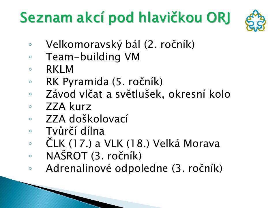 Seznam akcí pod hlavičkou ORJ ◦ Velkomoravský bál (2. ročník) ◦ Team-building VM ◦ RKLM ◦ RK Pyramida (5. ročník) ◦ Závod vlčat a světlušek, okresní k
