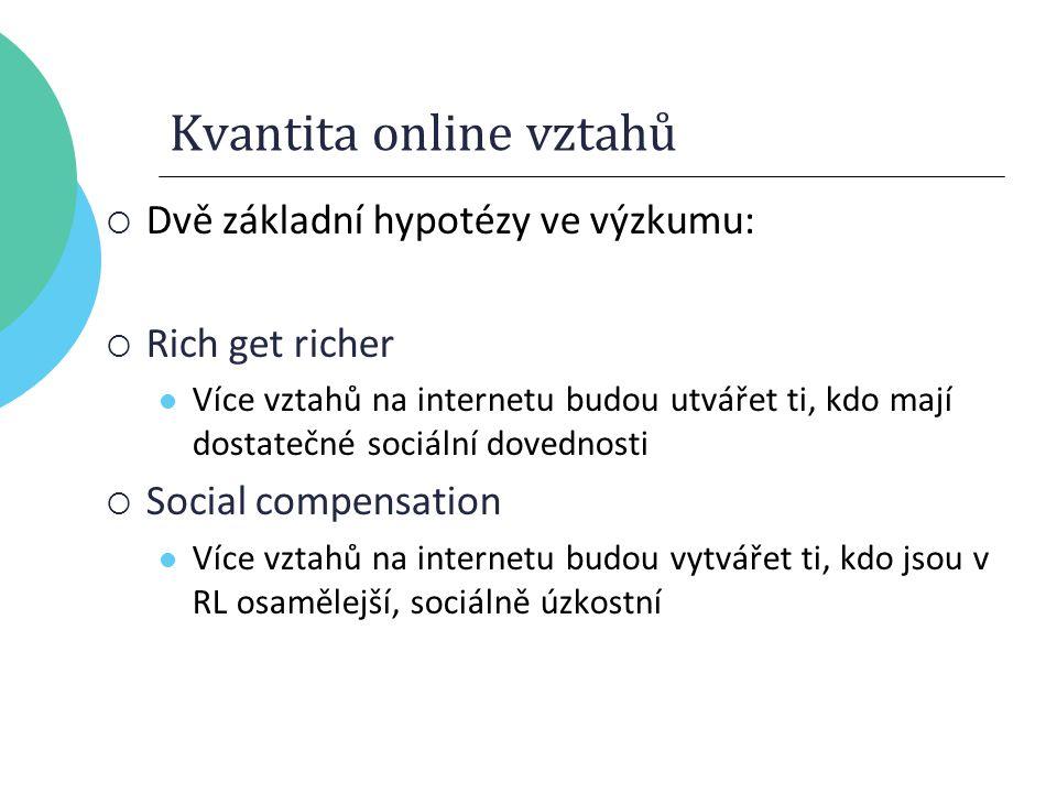 Kvantita online vztahů  Dvě základní hypotézy ve výzkumu:  Rich get richer Více vztahů na internetu budou utvářet ti, kdo mají dostatečné sociální dovednosti  Social compensation Více vztahů na internetu budou vytvářet ti, kdo jsou v RL osamělejší, sociálně úzkostní