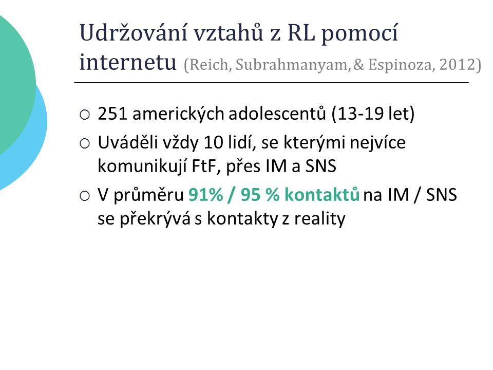 Udržování vztahů z RL pomocí internetu (Reich, Subrahmanyam, & Espinoza, 2012)  251 amerických adolescentů (13-19 let)  Uváděli vždy 10 lidí, se kterými nejvíce komunikují FtF, přes IM a SNS  V průměru 91% / 95 % kontaktů na IM / SNS se překrývá s kontakty z reality