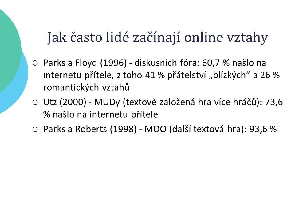 """Jak často lidé začínají online vztahy  Parks a Floyd (1996) - diskusních fóra: 60,7 % našlo na internetu přítele, z toho 41 % přátelství """"blízkých a 26 % romantických vztahů  Utz (2000) - MUDy (textově založená hra více hráčů): 73,6 % našlo na internetu přítele  Parks a Roberts (1998) - MOO (další textová hra): 93,6 %"""