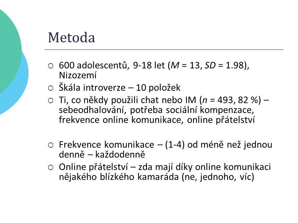 Metoda  600 adolescentů, 9-18 let (M = 13, SD = 1.98), Nizozemí  Škála introverze – 10 položek  Ti, co někdy použili chat nebo IM (n = 493, 82 %) – sebeodhalování, potřeba sociální kompenzace, frekvence online komunikace, online přátelství  Frekvence komunikace – (1-4) od méně než jednou denně – každodenně  Online přátelství – zda mají díky online komunikaci nějakého blízkého kamaráda (ne, jednoho, víc)