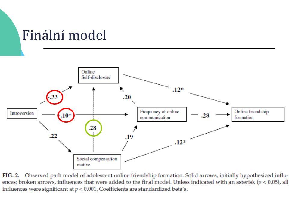 Finální model