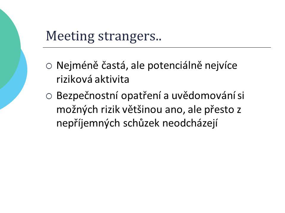 Meeting strangers..