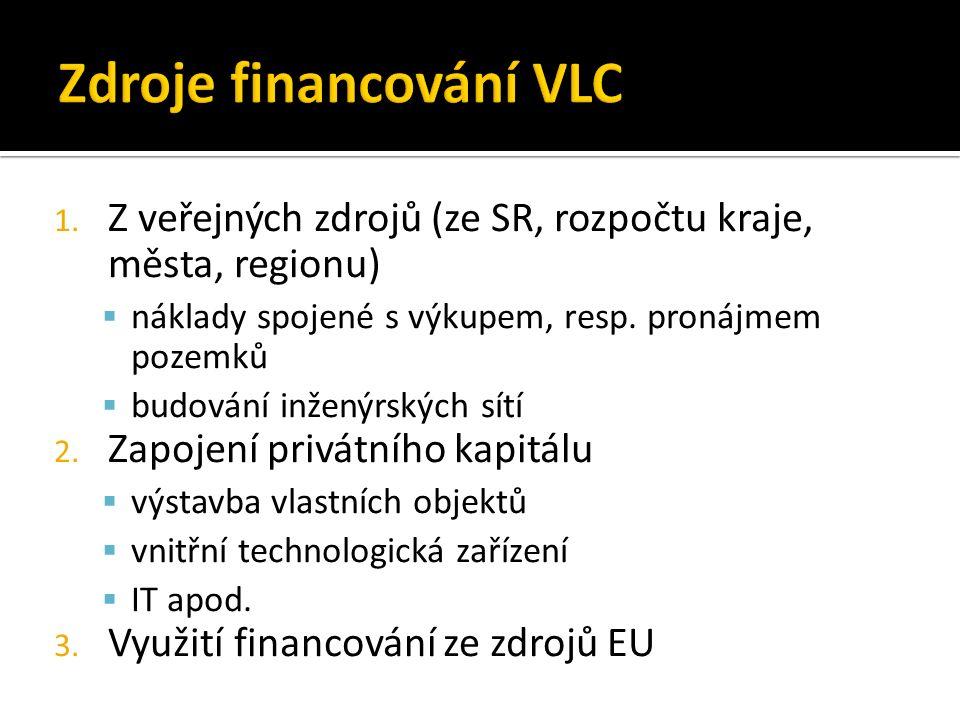 1. Z veřejných zdrojů (ze SR, rozpočtu kraje, města, regionu)  náklady spojené s výkupem, resp. pronájmem pozemků  budování inženýrských sítí 2. Zap