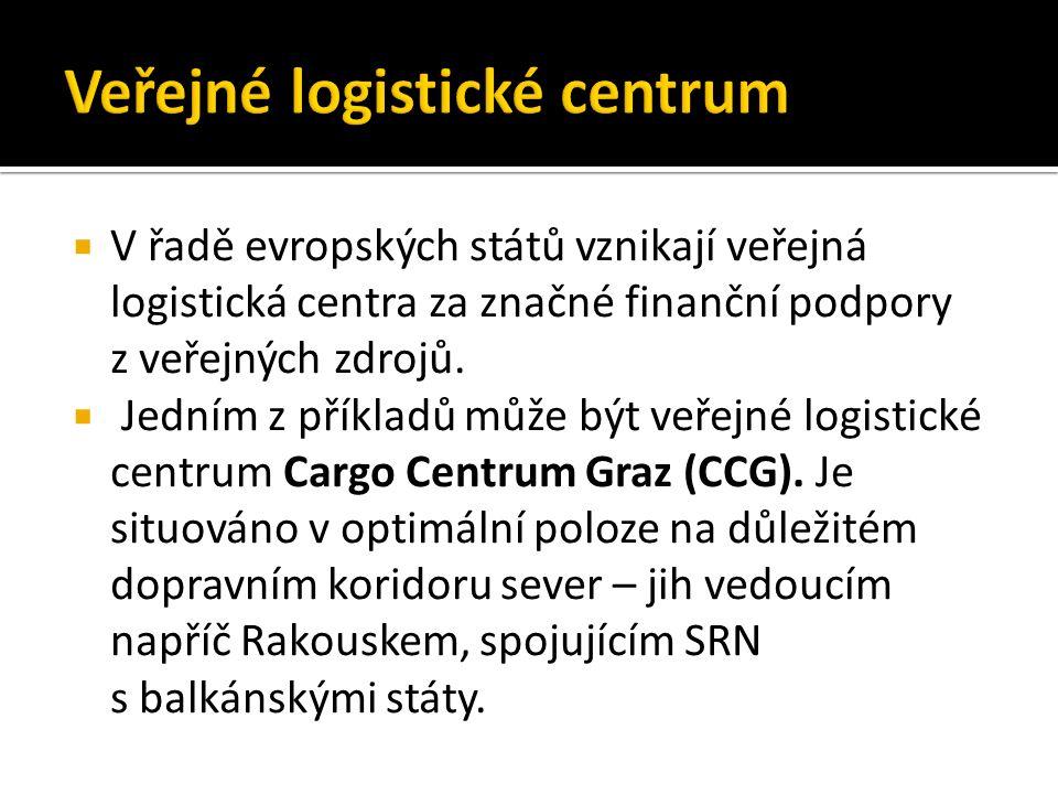  V řadě evropských států vznikají veřejná logistická centra za značné finanční podpory z veřejných zdrojů.  Jedním z příkladů může být veřejné logis