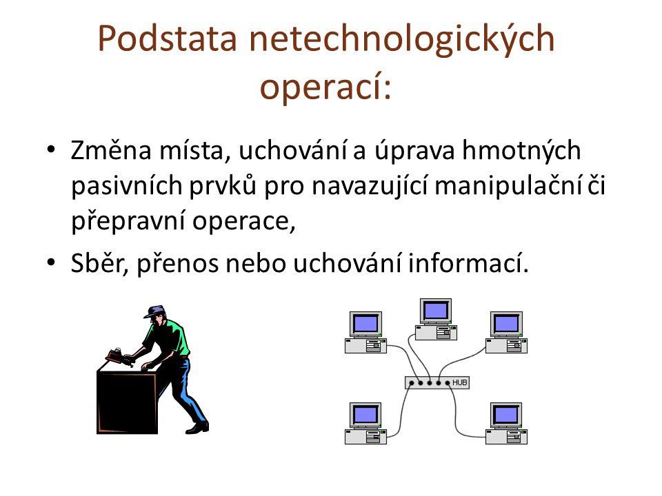 Podstata netechnologických operací: Změna místa, uchování a úprava hmotných pasivních prvků pro navazující manipulační či přepravní operace, Sběr, přenos nebo uchování informací.