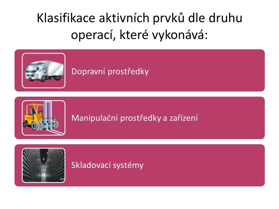 Klasifikace aktivních prvků dle druhu operací, které vykonává: Dopravní prostředky Manipulační prostředky a zařízení Skladovací systémy