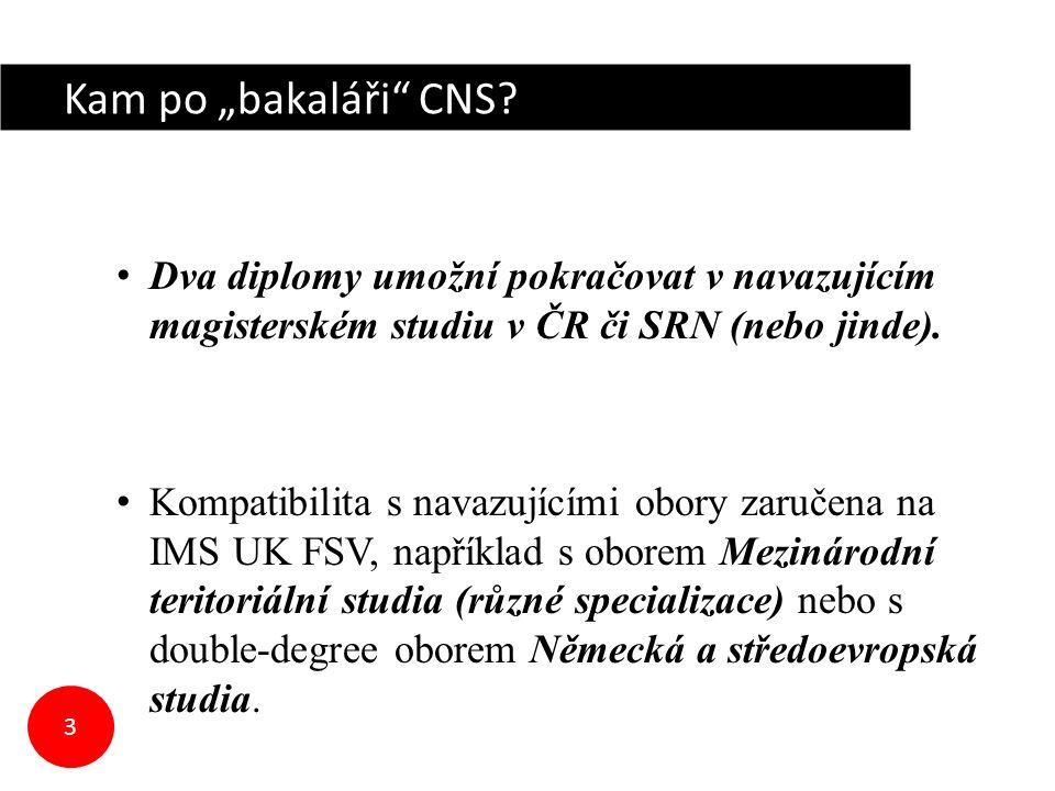 "Kam po ""bakaláři CNS."