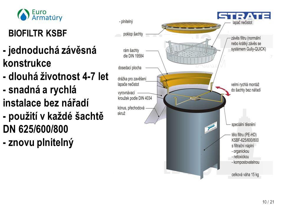 10 / 21 BIOFILTR KSBF - jednoduchá závěsná konstrukce - dlouhá životnost 4-7 let - snadná a rychlá instalace bez nářadí - použití v každé šachtě DN 625/600/800 - znovu plnitelný