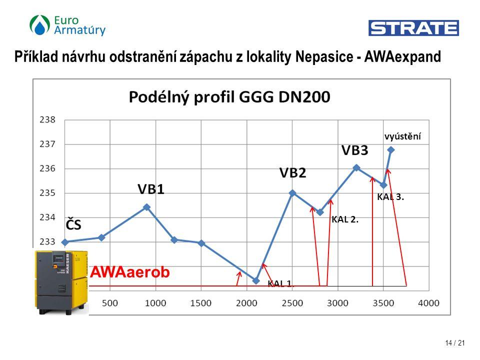 14 / 21 Příklad návrhu odstranění zápachu z lokality Nepasice - AWAexpand vyústění KAL 1.