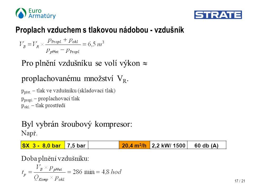 17 / 21 Pro plnění vzdušníku se volí výkon  proplachovanému množství V R.