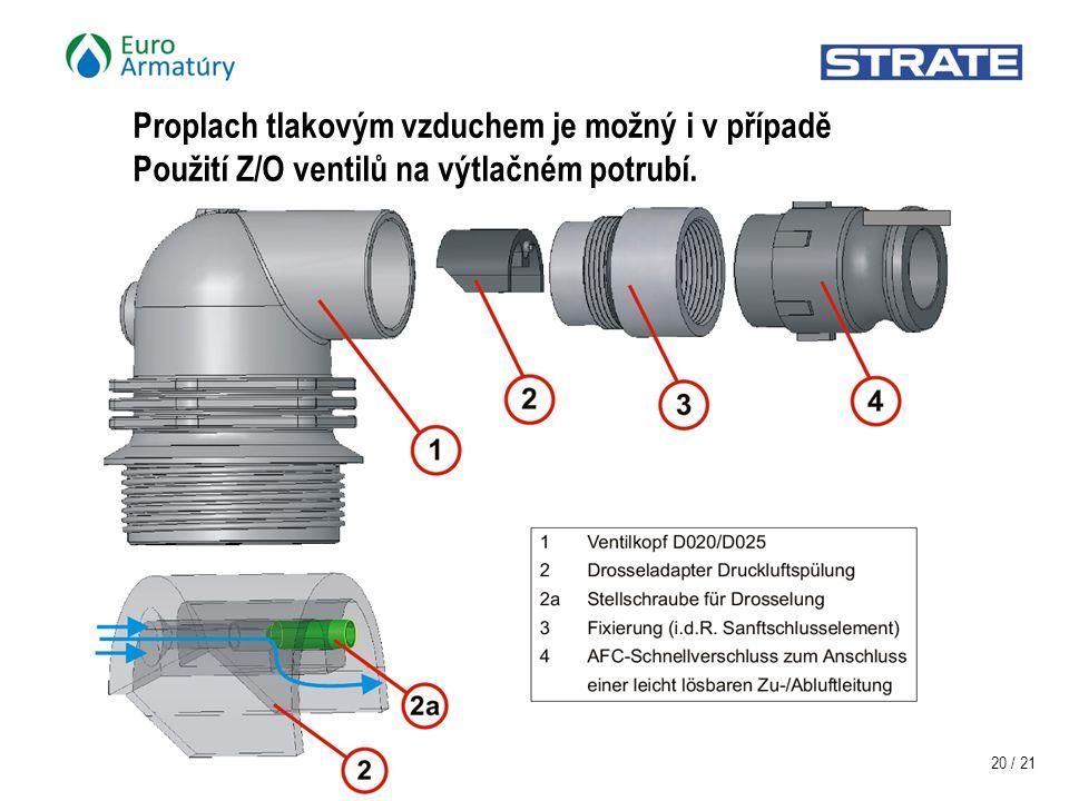 20 / 21 Proplach tlakovým vzduchem je možný i v případě Použití Z/O ventilů na výtlačném potrubí.