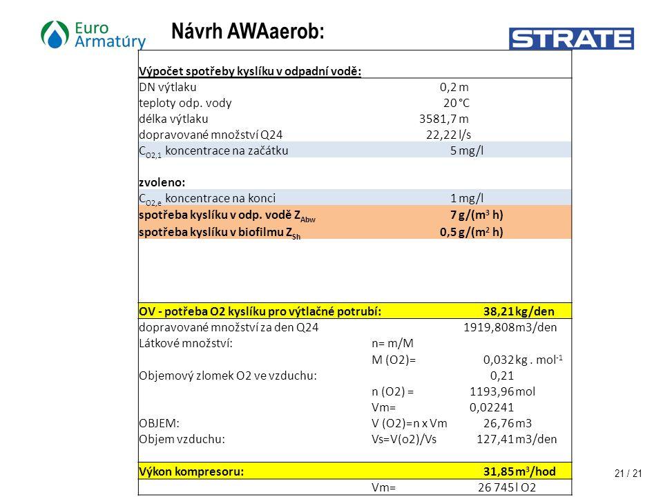 21 / 21 Výpočet spotřeby kyslíku v odpadní vodě: DN výtlaku0,2m teploty odp.